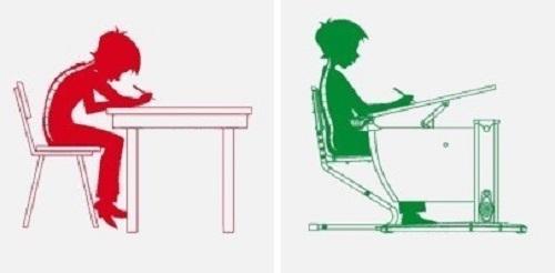 Якою повинна бути сучасна дитяча парта